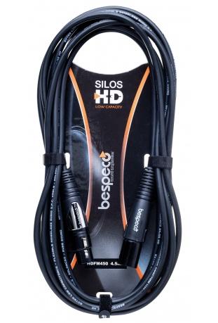HDFM600